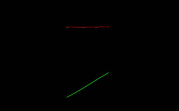 Graph Animation Player