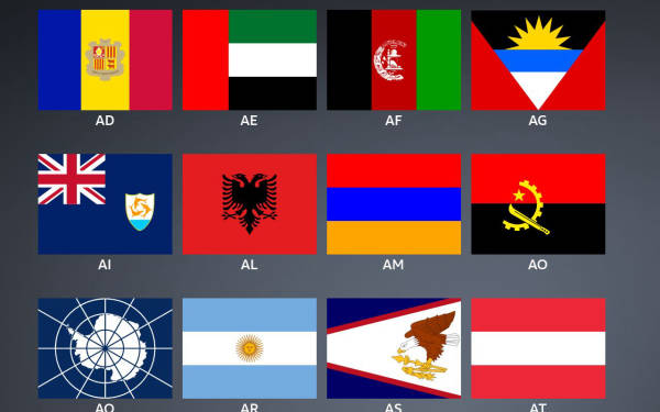 Country Flags AVG Package